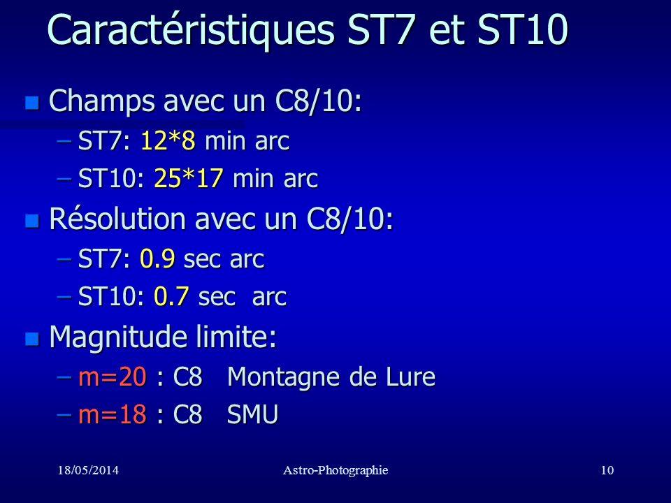 Caractéristiques ST7 et ST10