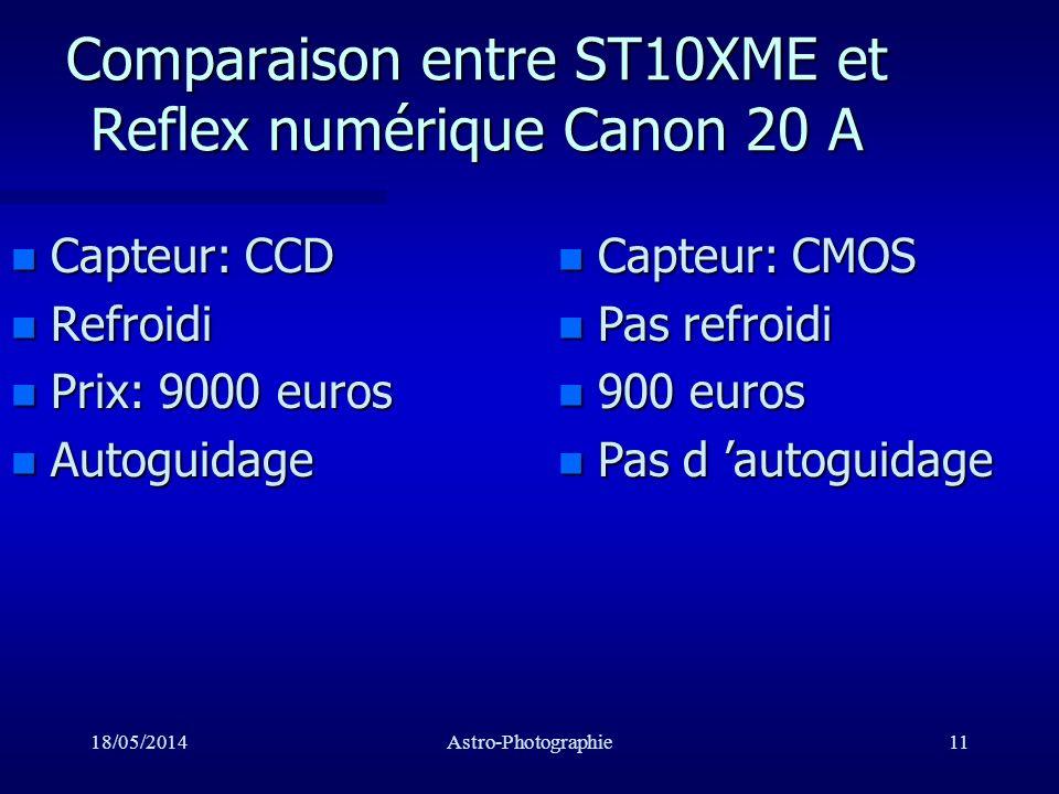 Comparaison entre ST10XME et Reflex numérique Canon 20 A