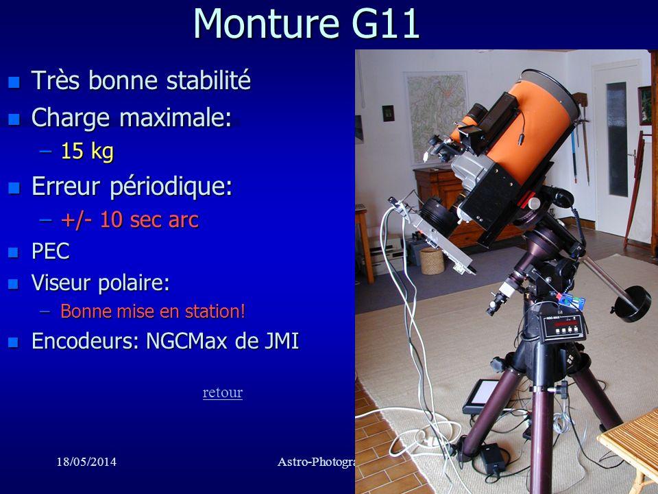 Monture G11 Très bonne stabilité Charge maximale: Erreur périodique: