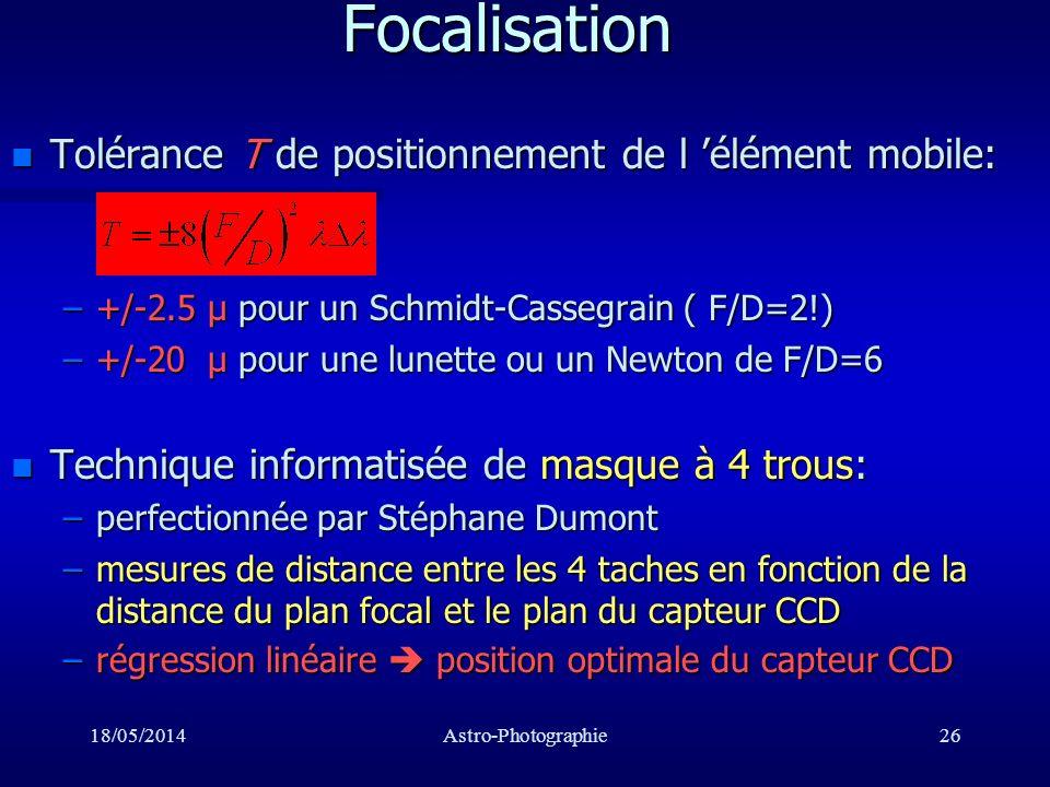 Focalisation Tolérance T de positionnement de l 'élément mobile: