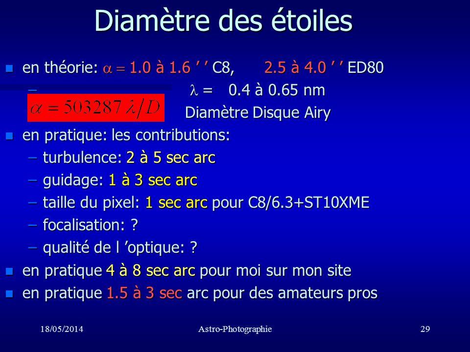 Diamètre des étoiles en théorie: a = 1.0 à 1.6 ' ' C8, 2.5 à 4.0 ' ' ED80. l = 0.4 à 0.65 nm.