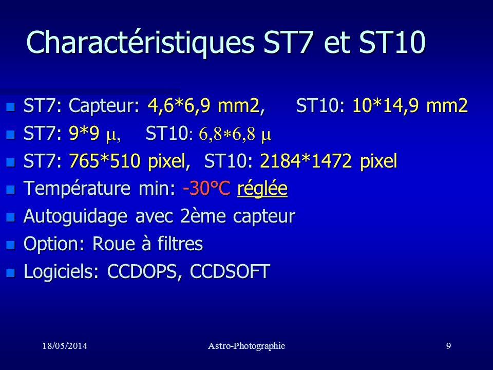 Charactéristiques ST7 et ST10