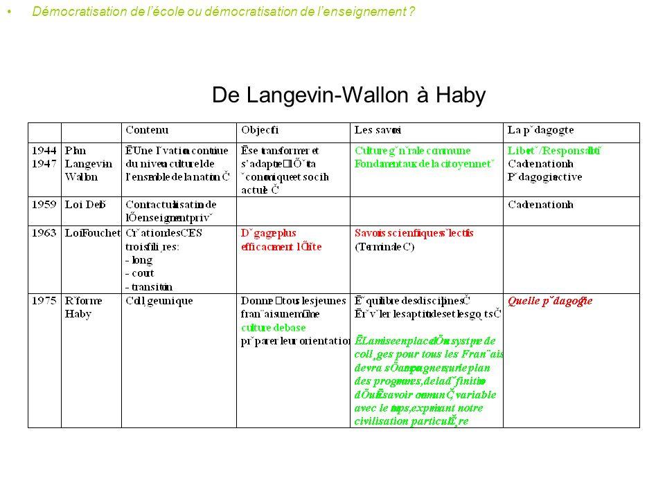 De Langevin-Wallon à Haby