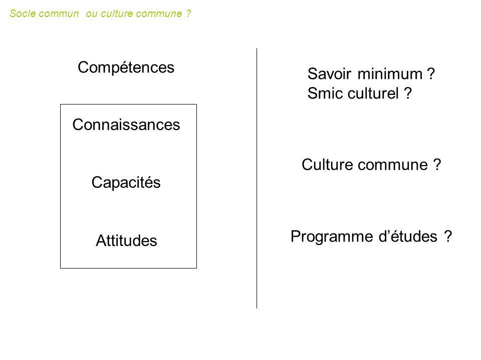 Compétences Savoir minimum Smic culturel Connaissances