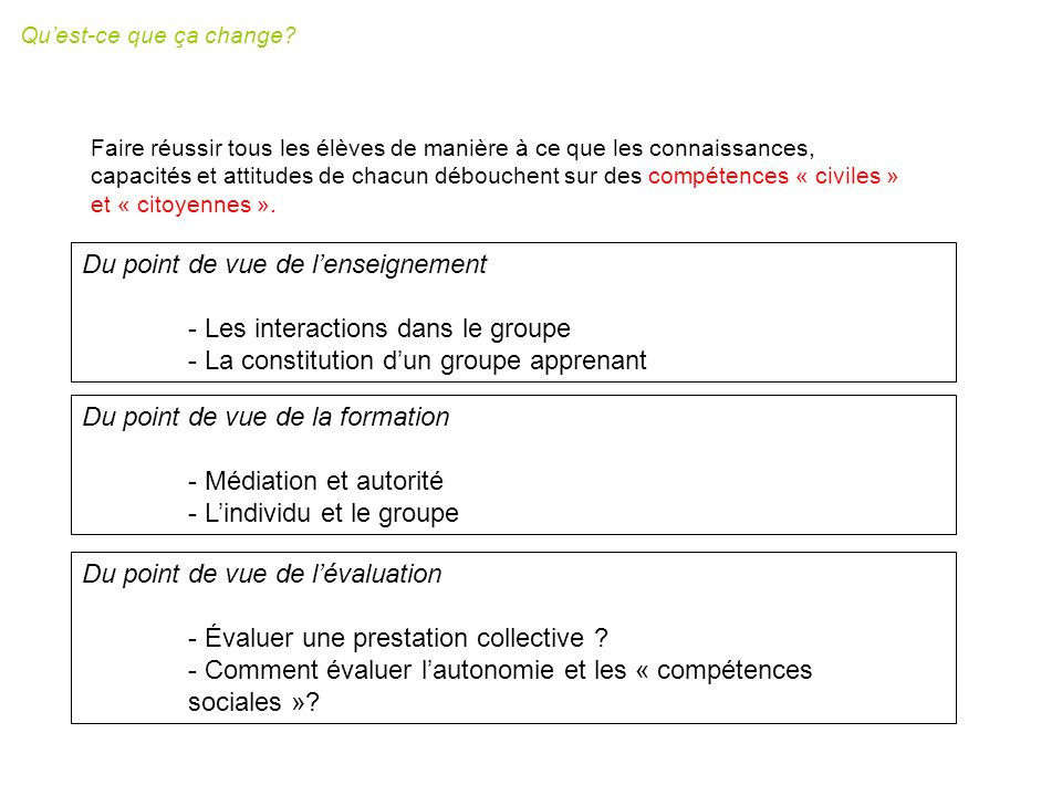Du point de vue de l'enseignement - Les interactions dans le groupe
