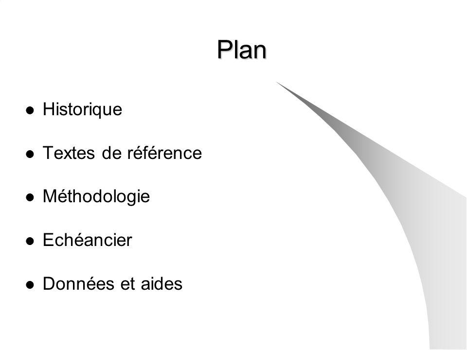 Plan Historique Textes de référence Méthodologie Echéancier