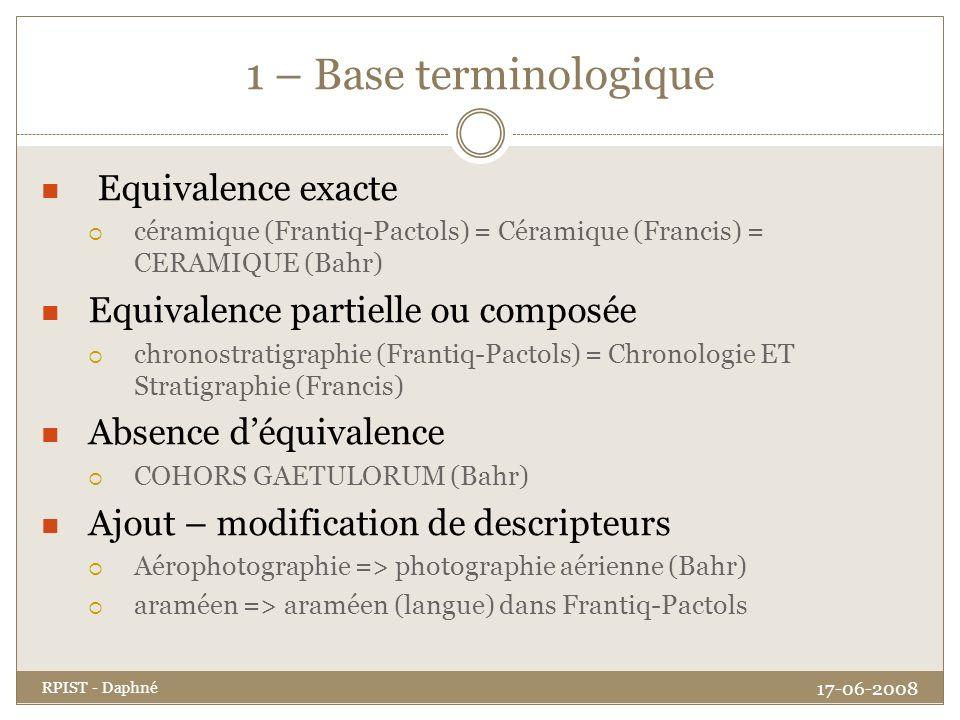 1 – Base terminologique Equivalence exacte