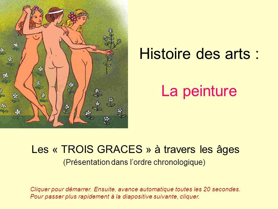 Histoire des arts : La peinture