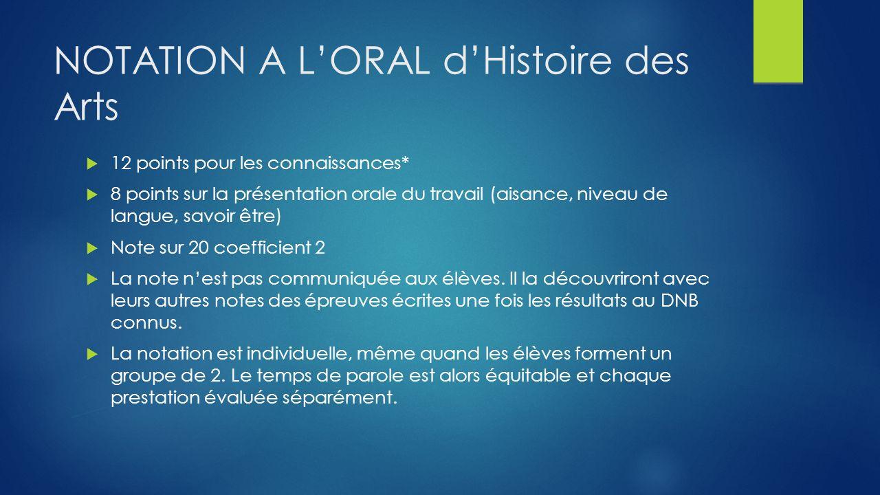 NOTATION A L'ORAL d'Histoire des Arts