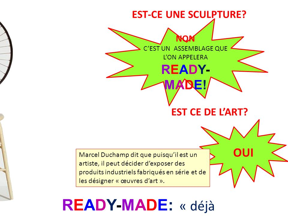 READY-MADE: « déjà fait »