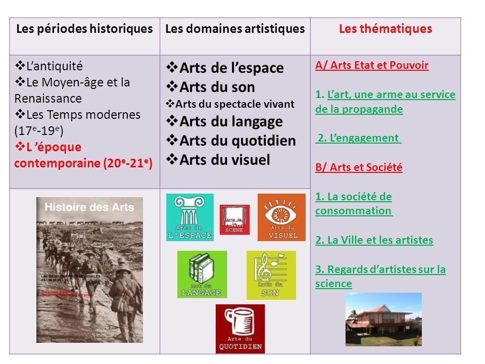 Les périodes historiques Les domaines artistiques