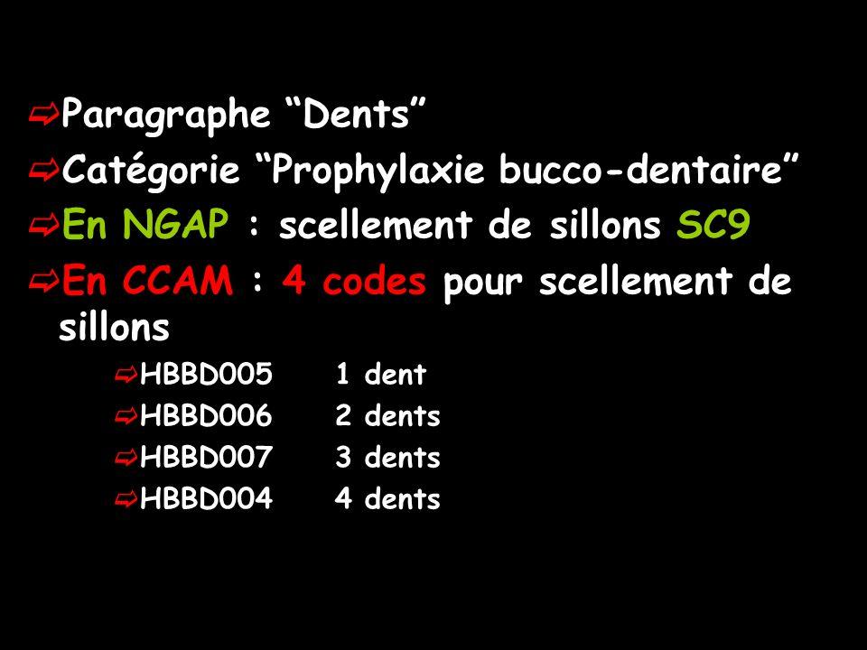 Catégorie Prophylaxie bucco-dentaire