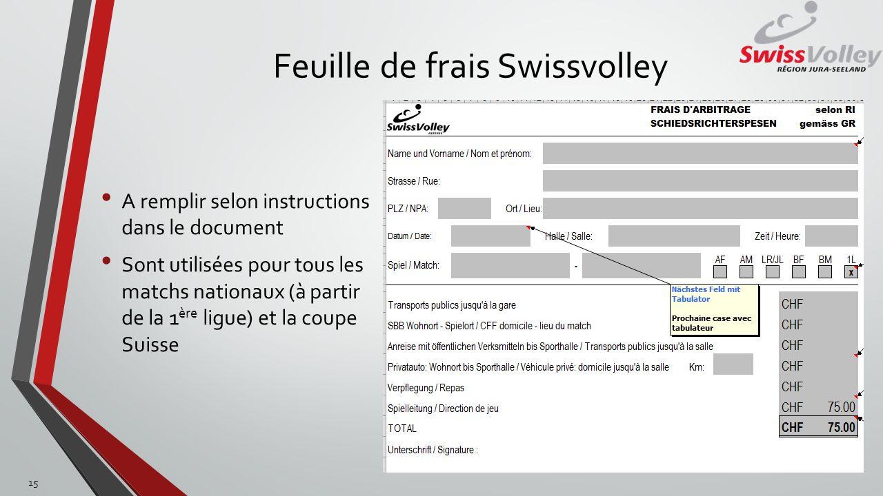 Feuille de frais Swissvolley