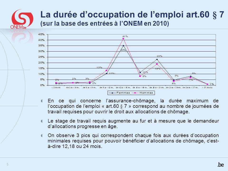 La durée d'occupation de l'emploi art