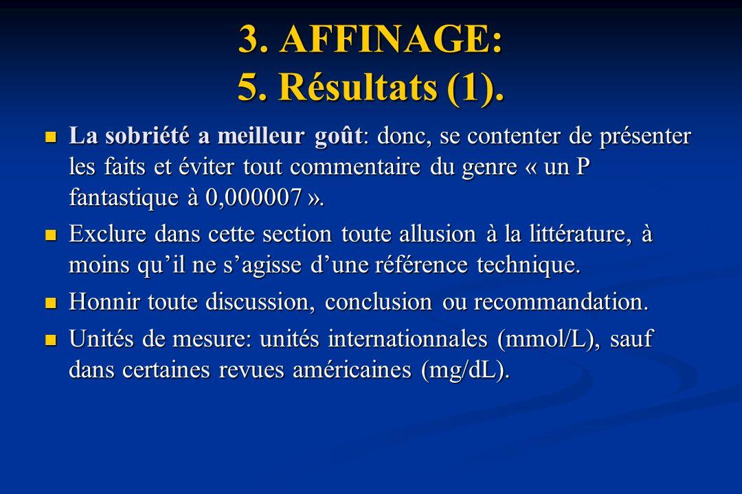 3. AFFINAGE: 5. Résultats (1).