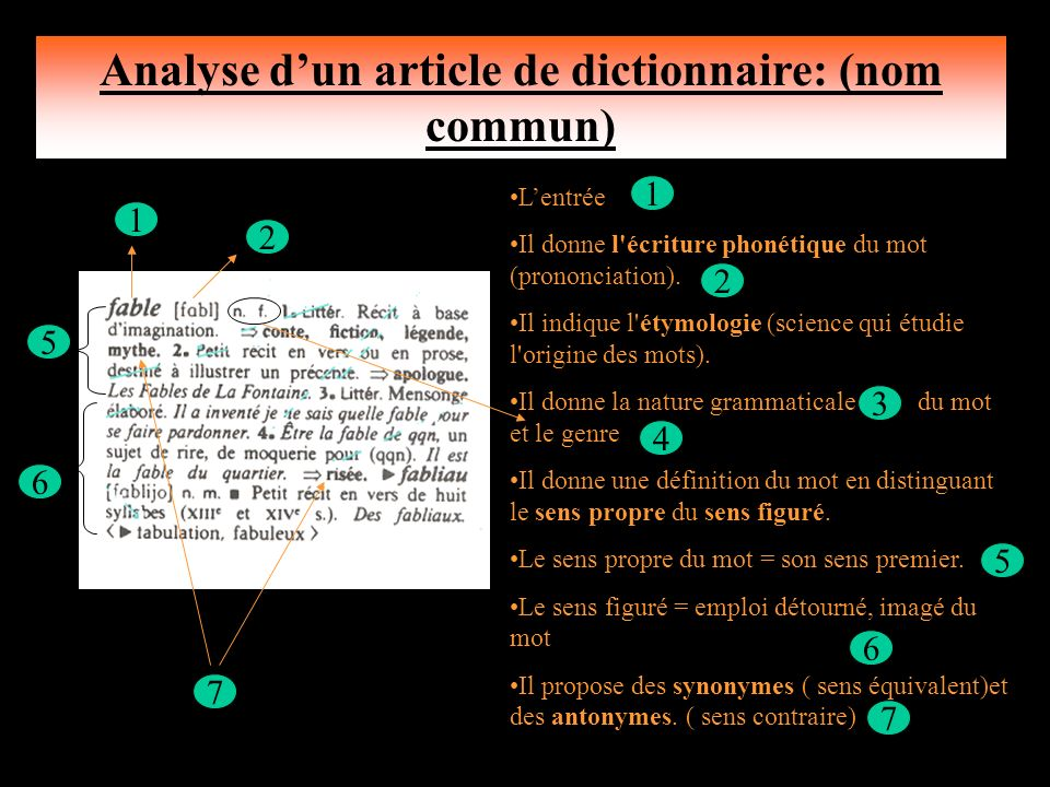 dating dictionnaire Online dictionary synonyms,  n → dictionnaire m a dictionary of business english → un dictionnaire d'anglais commercial dictionary definition n  online dating.