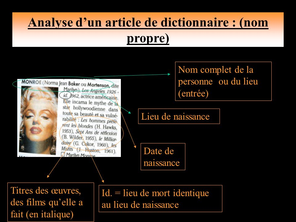 Analyse d'un article de dictionnaire : (nom propre)