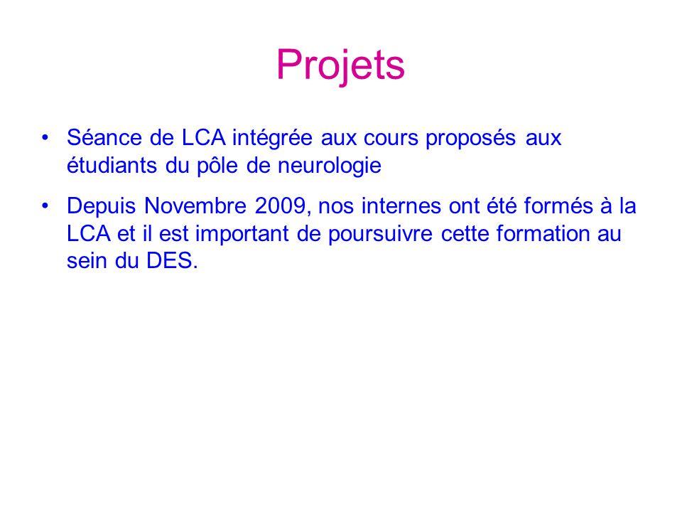 Projets Séance de LCA intégrée aux cours proposés aux étudiants du pôle de neurologie.