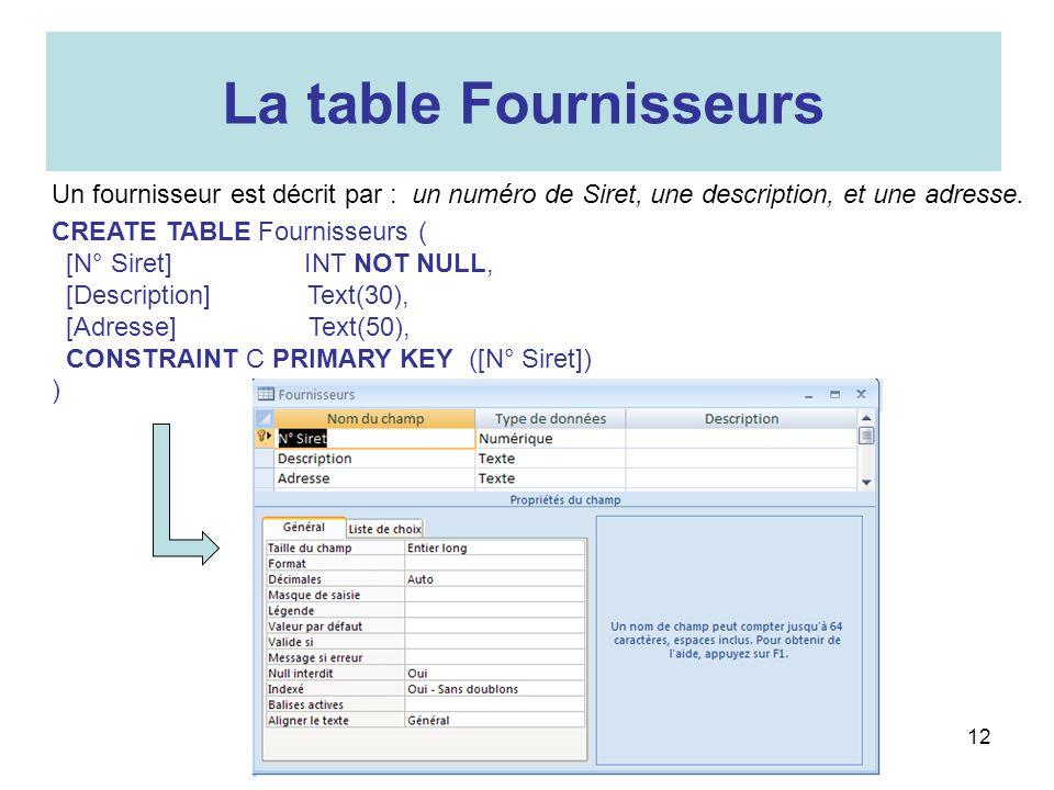 La table Fournisseurs Un fournisseur est décrit par : un numéro de Siret, une description, et une adresse.