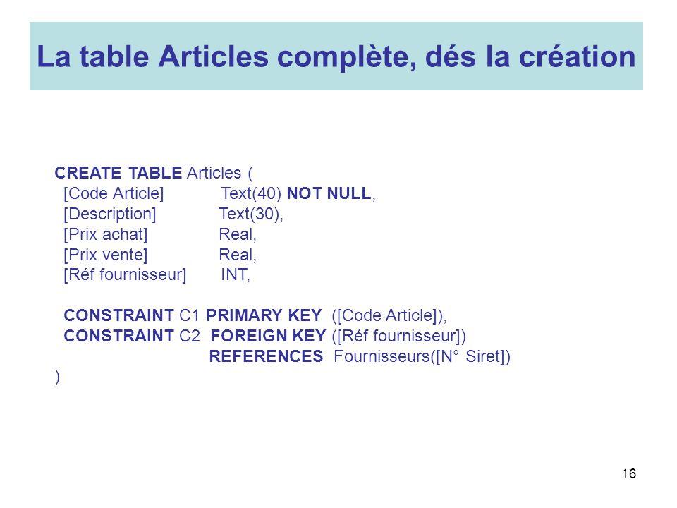 La table Articles complète, dés la création