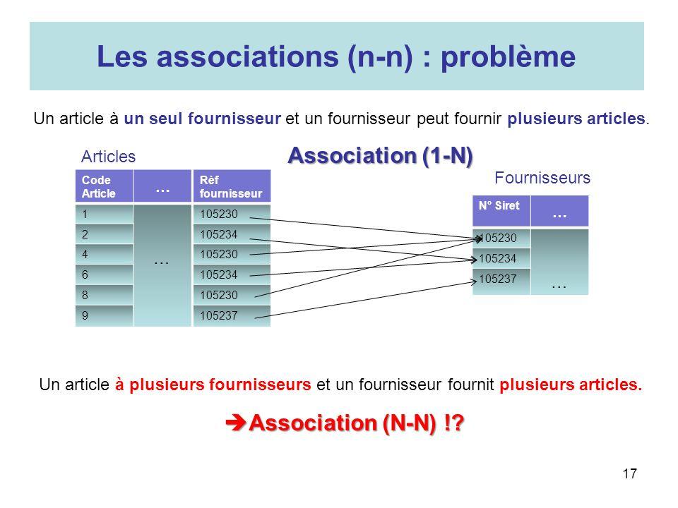 Les associations (n-n) : problème