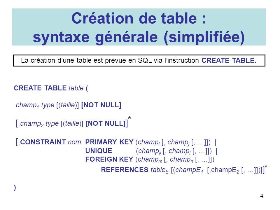 syntaxe générale (simplifiée)