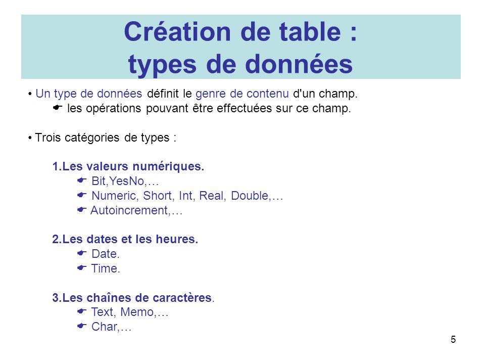 Création de table : types de données