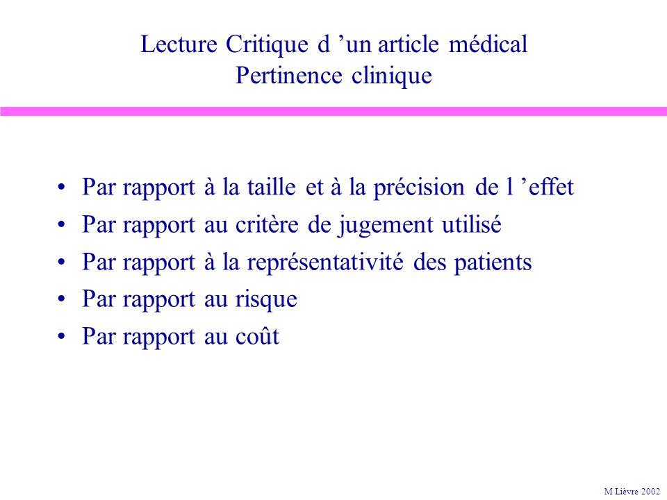 Lecture Critique d 'un article médical Pertinence clinique