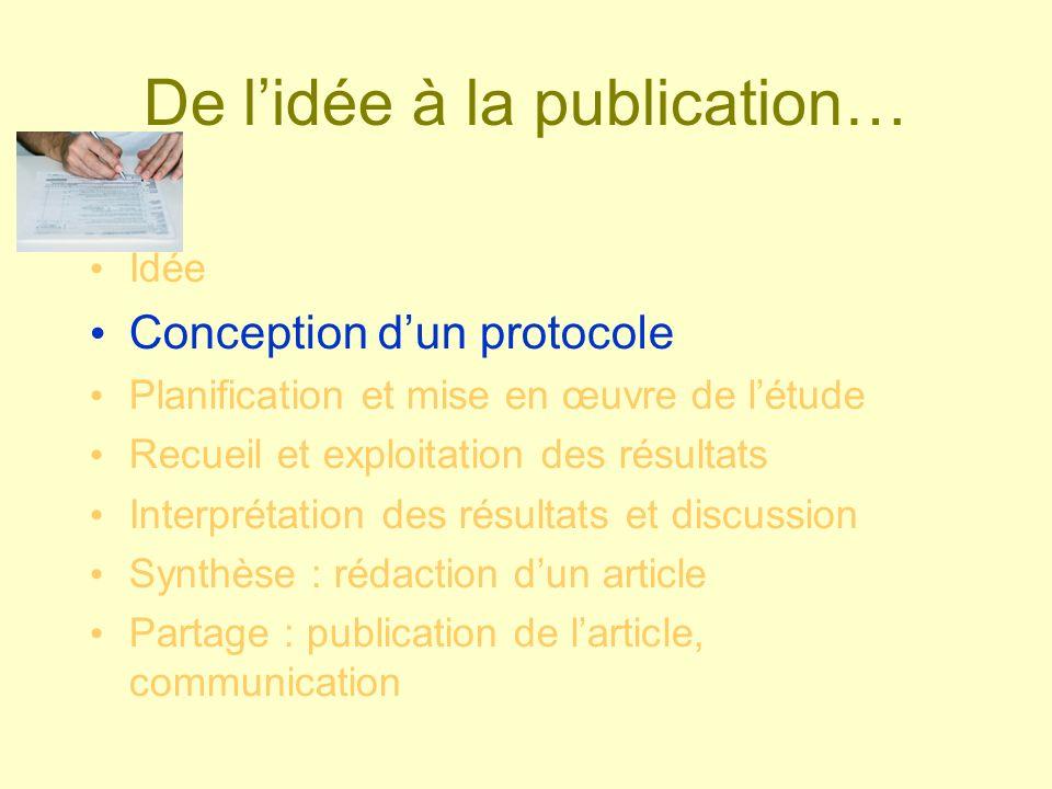 De l'idée à la publication…