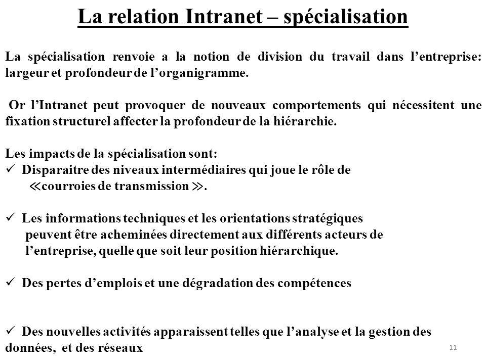 La relation Intranet – spécialisation