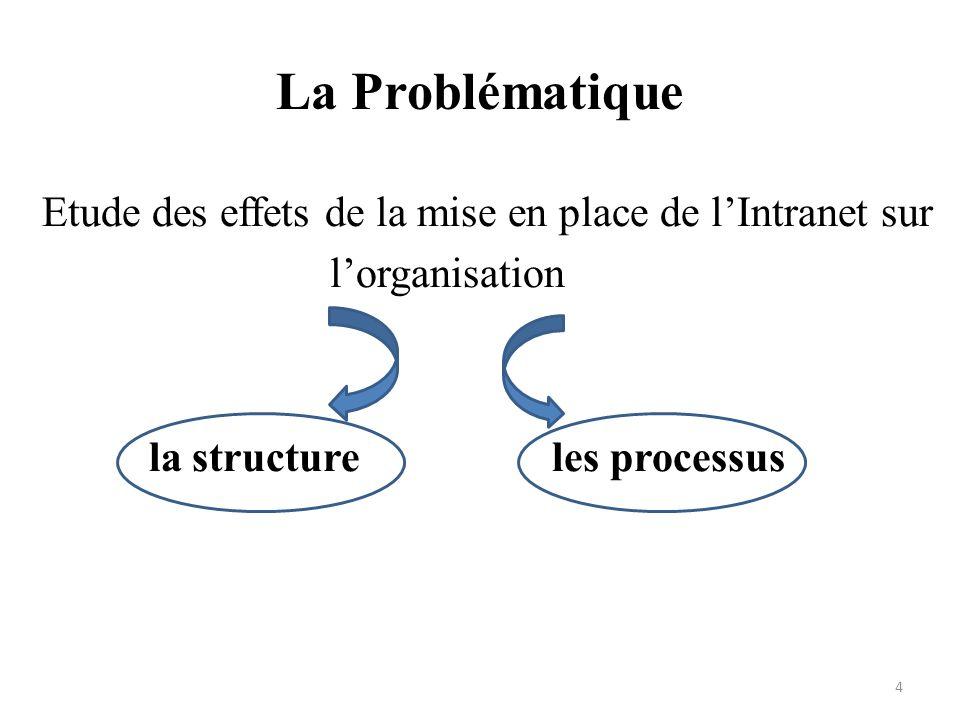 La Problématique Etude des effets de la mise en place de l'Intranet sur l'organisation la structure les processus