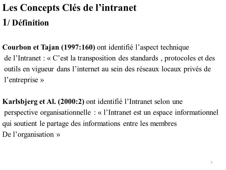 Les Concepts Clés de l'intranet 1/ Définition