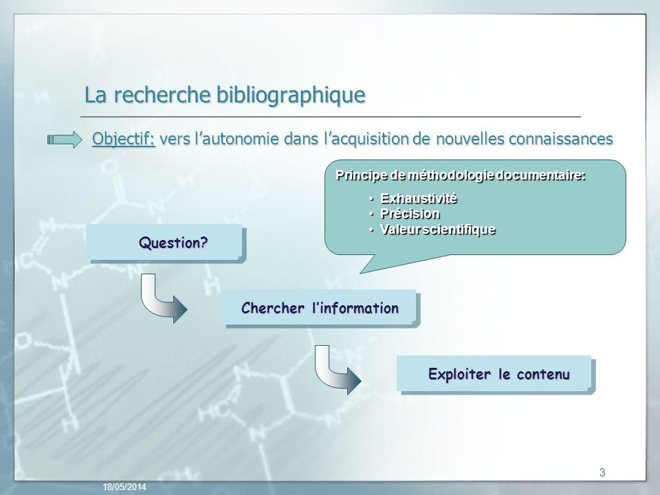 La recherche bibliographique