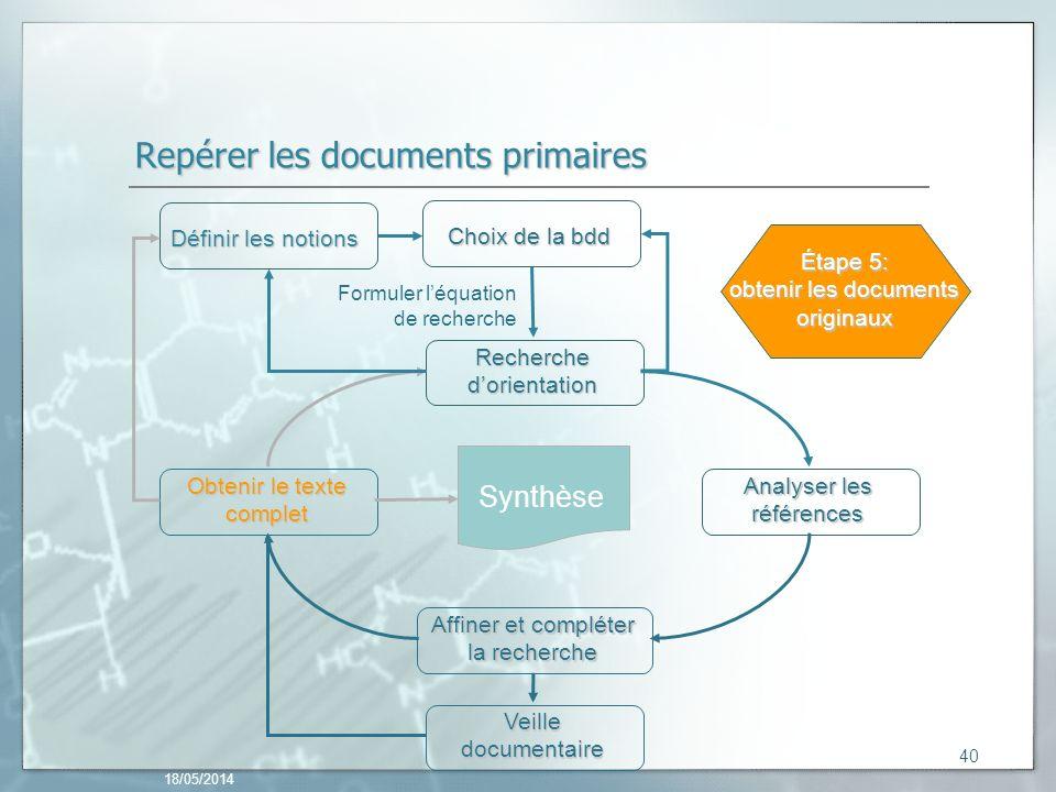 Repérer les documents primaires