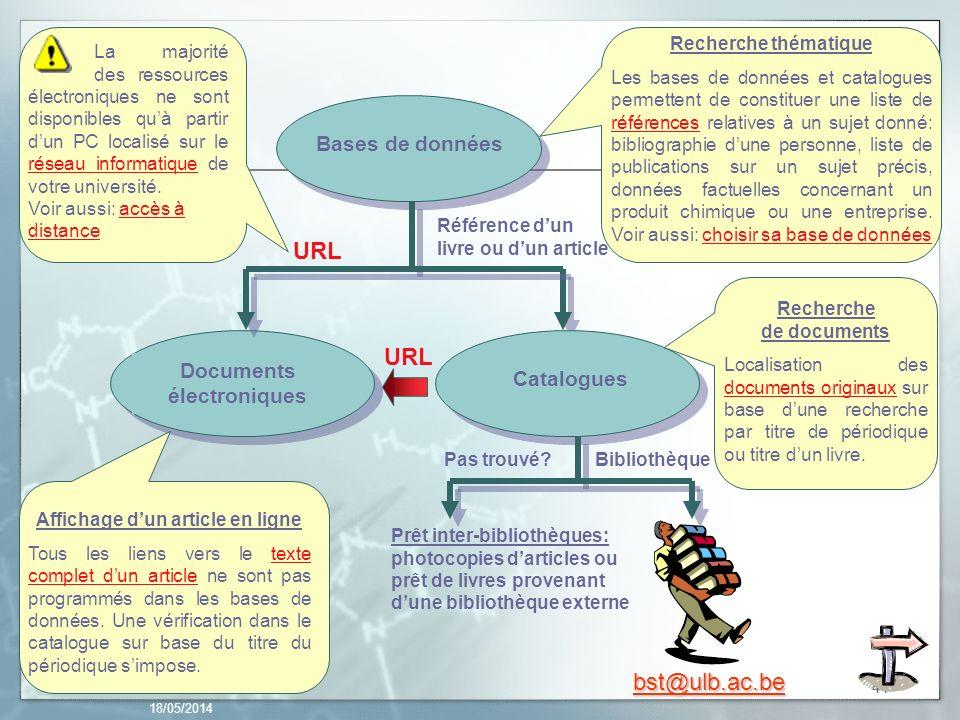 URL bst@ulb.ac.be Bases de données Documents électroniques Catalogues