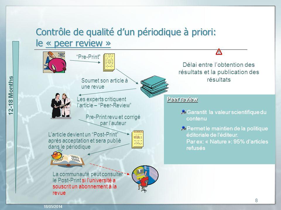 Contrôle de qualité d'un périodique à priori: le « peer review »