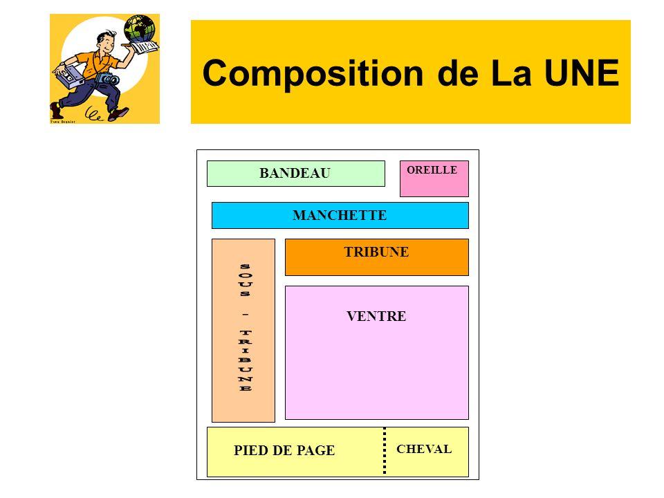 Composition de La UNE BANDEAU MANCHETTE TRIBUNE VENTRE PIED DE PAGE
