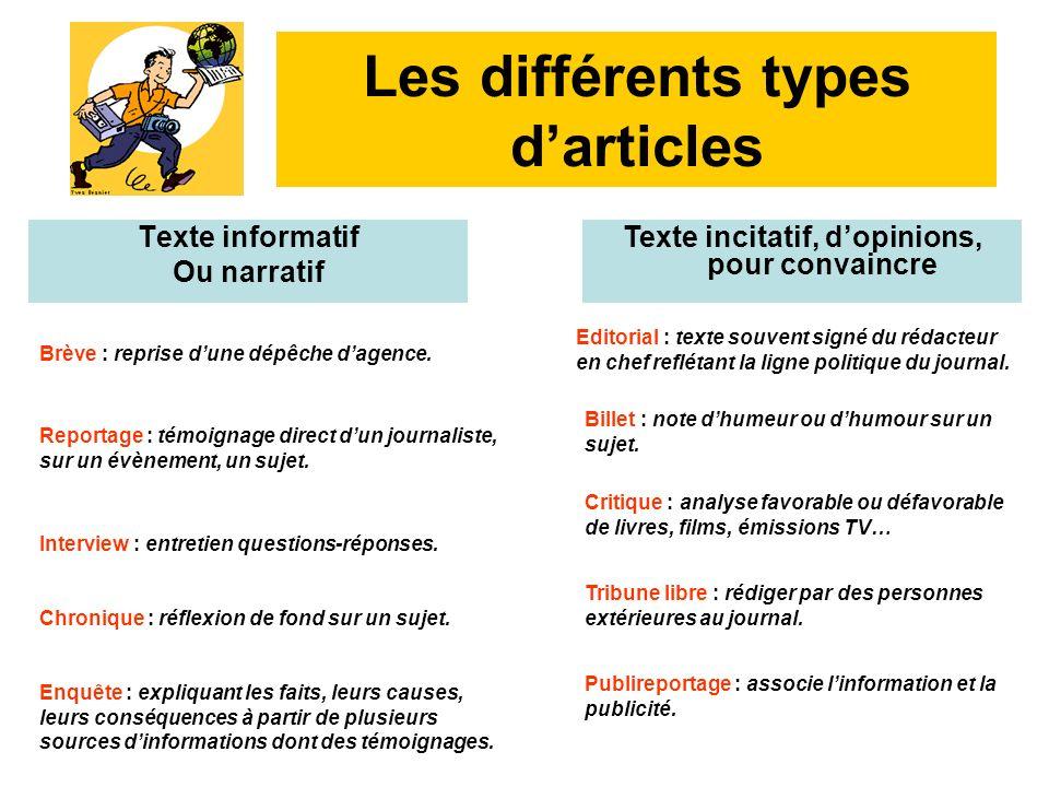 Les différents types d'articles