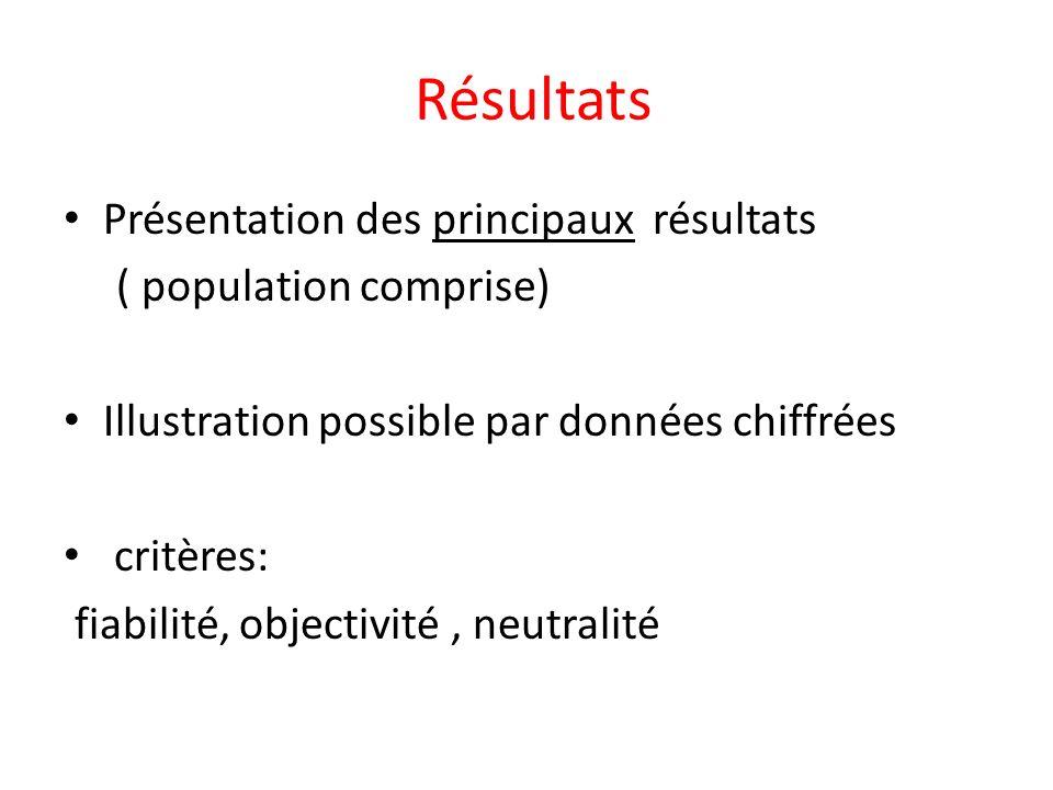Résultats Présentation des principaux résultats ( population comprise)