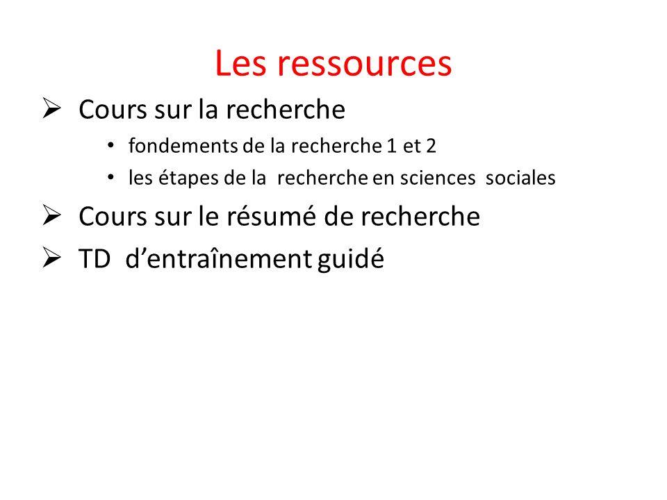 Les ressources Cours sur la recherche Cours sur le résumé de recherche