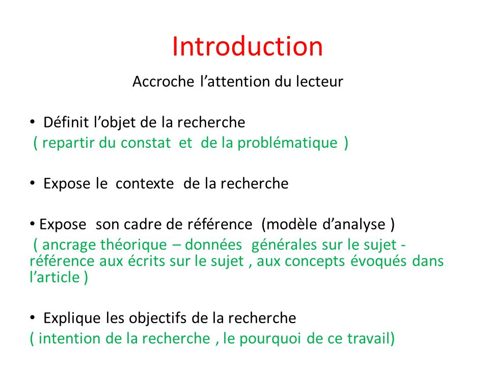 Introduction Accroche l'attention du lecteur