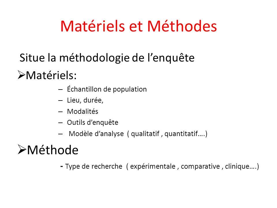 Matériels et Méthodes Méthode Situe la méthodologie de l'enquête