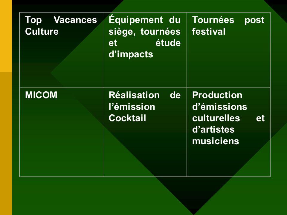 Top Vacances Culture Équipement du siège, tournées et étude d'impacts. Tournées post festival. MICOM.