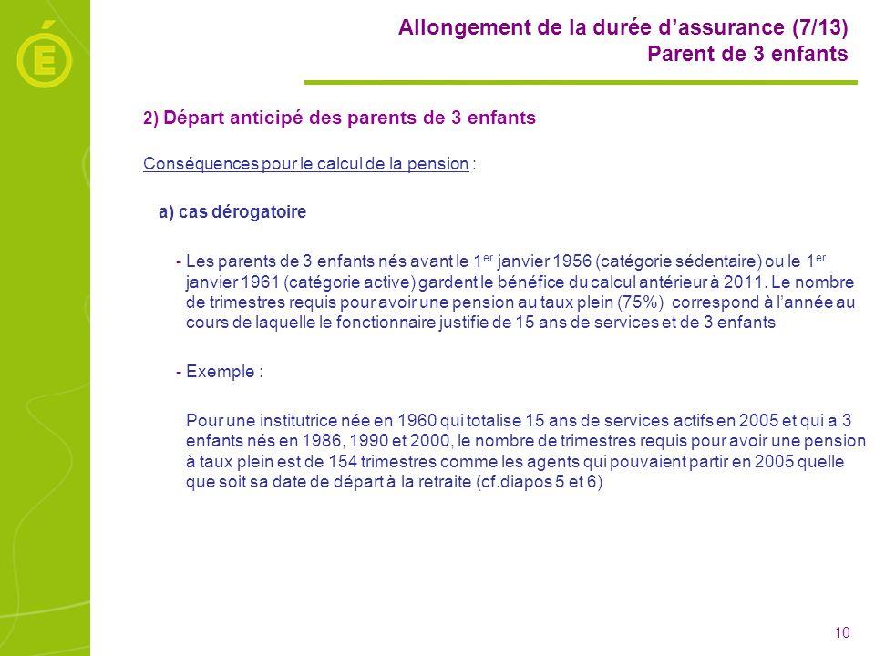 Allongement de la durée d'assurance (7/13) Parent de 3 enfants