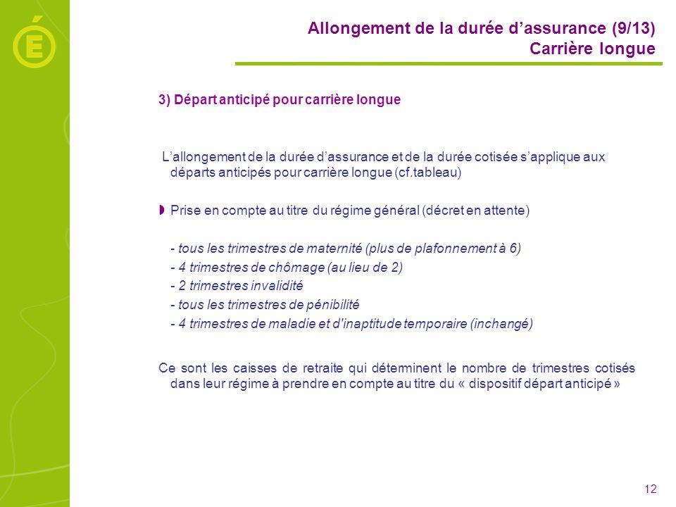 Allongement de la durée d'assurance (9/13) Carrière longue