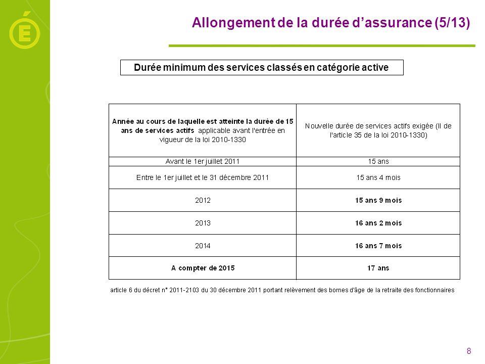 Allongement de la durée d'assurance (5/13)