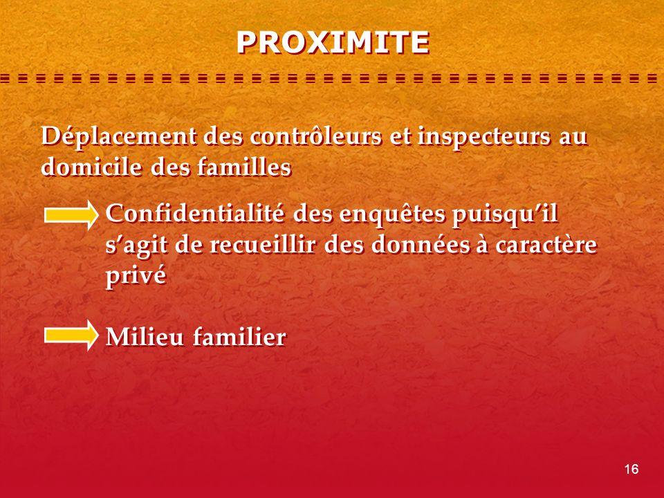 PROXIMITE