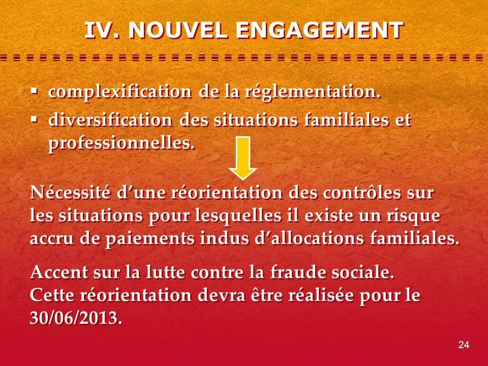 IV. NOUVEL ENGAGEMENT complexification de la réglementation.