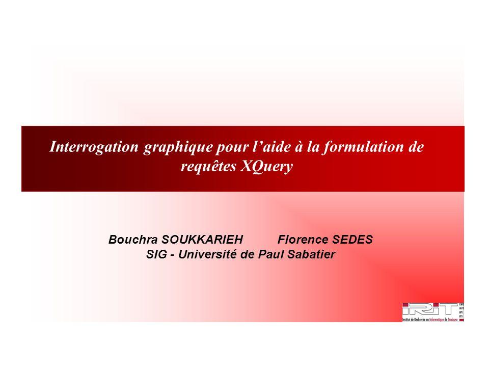 Bouchra SOUKKARIEH Florence SEDES SIG - Université de Paul Sabatier
