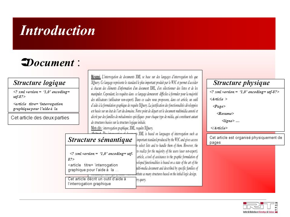 Introduction Document : Structure logique Structure physique
